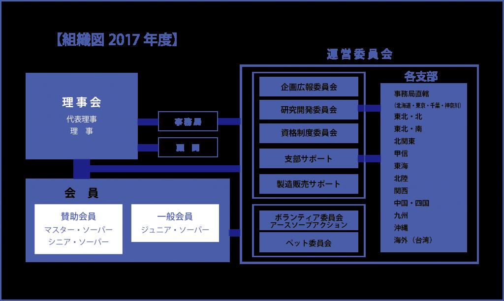 soshikizu_2017